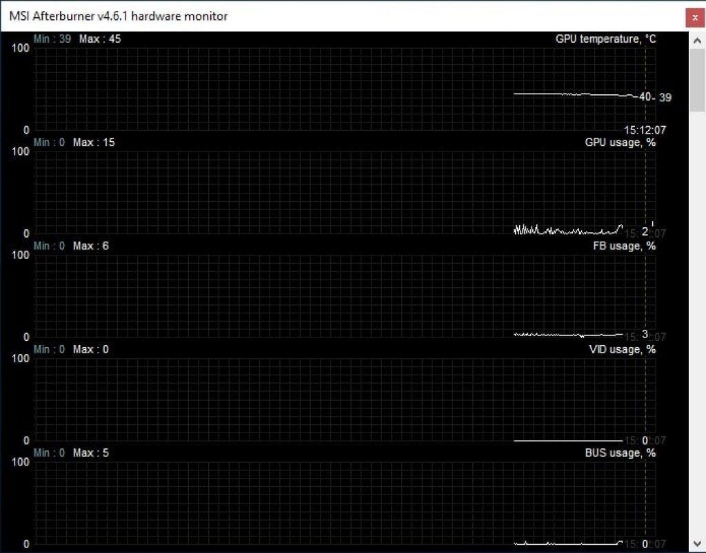 Msi Afterburner Hardware Monitor