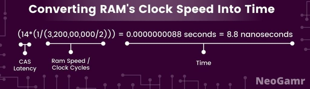 How Is Your Ram Speed Measured