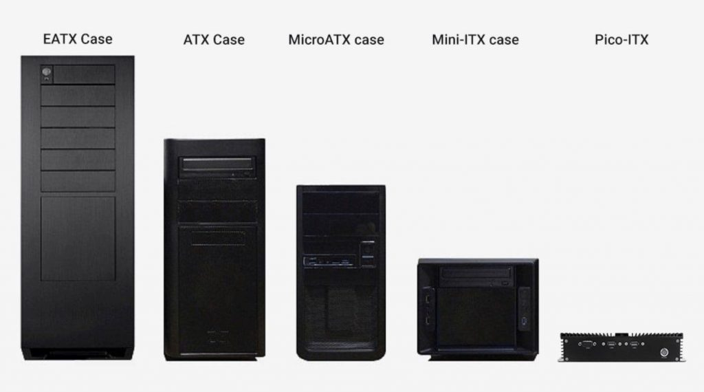 Image of PC Case Size Comparison Chart