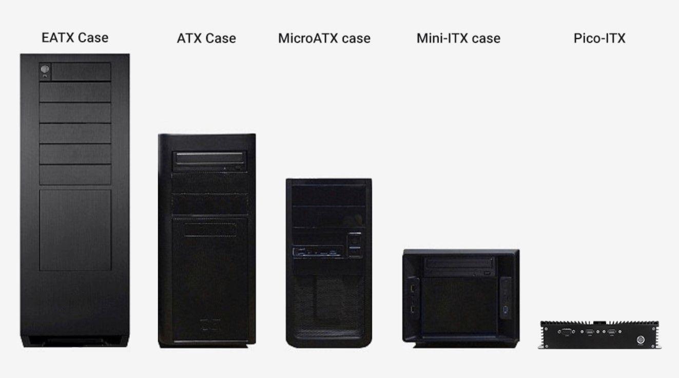 PC Case Size Comparison Chart