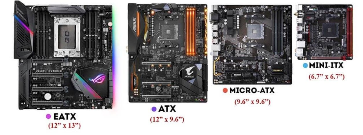 Comparing Different Sizes of Motherboards