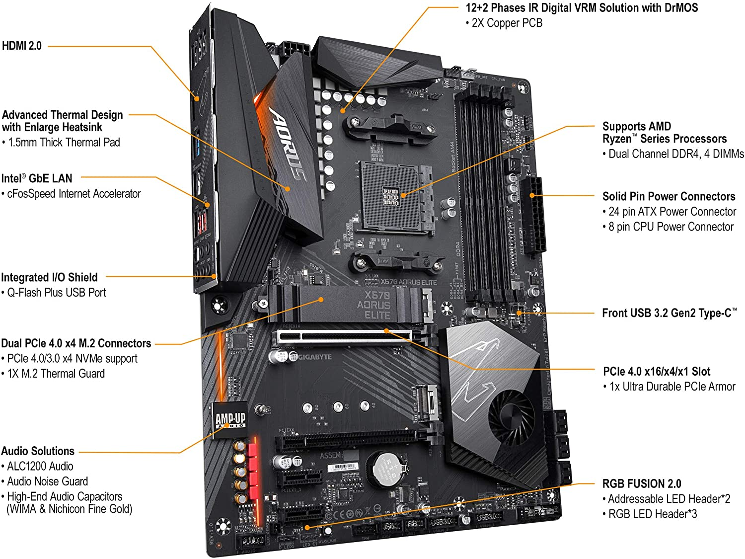 Gigabyte X570 AORUS Elite Photo 2