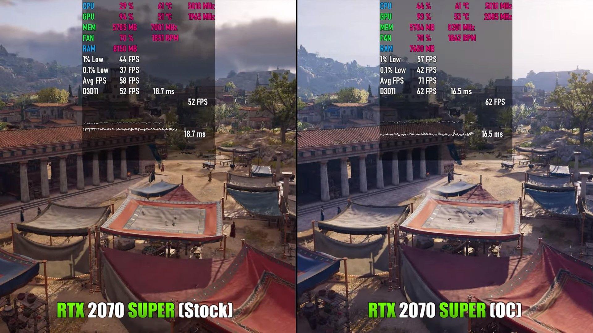 RTX 2070 Super Overclocked vs Stocked