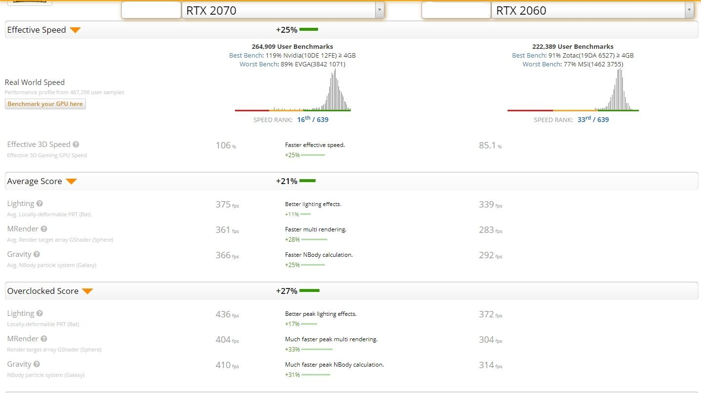 More benchmark results