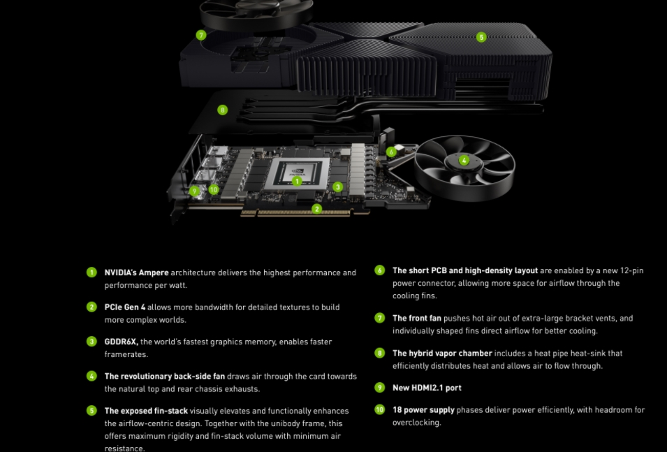 Features of RTX 3000 series