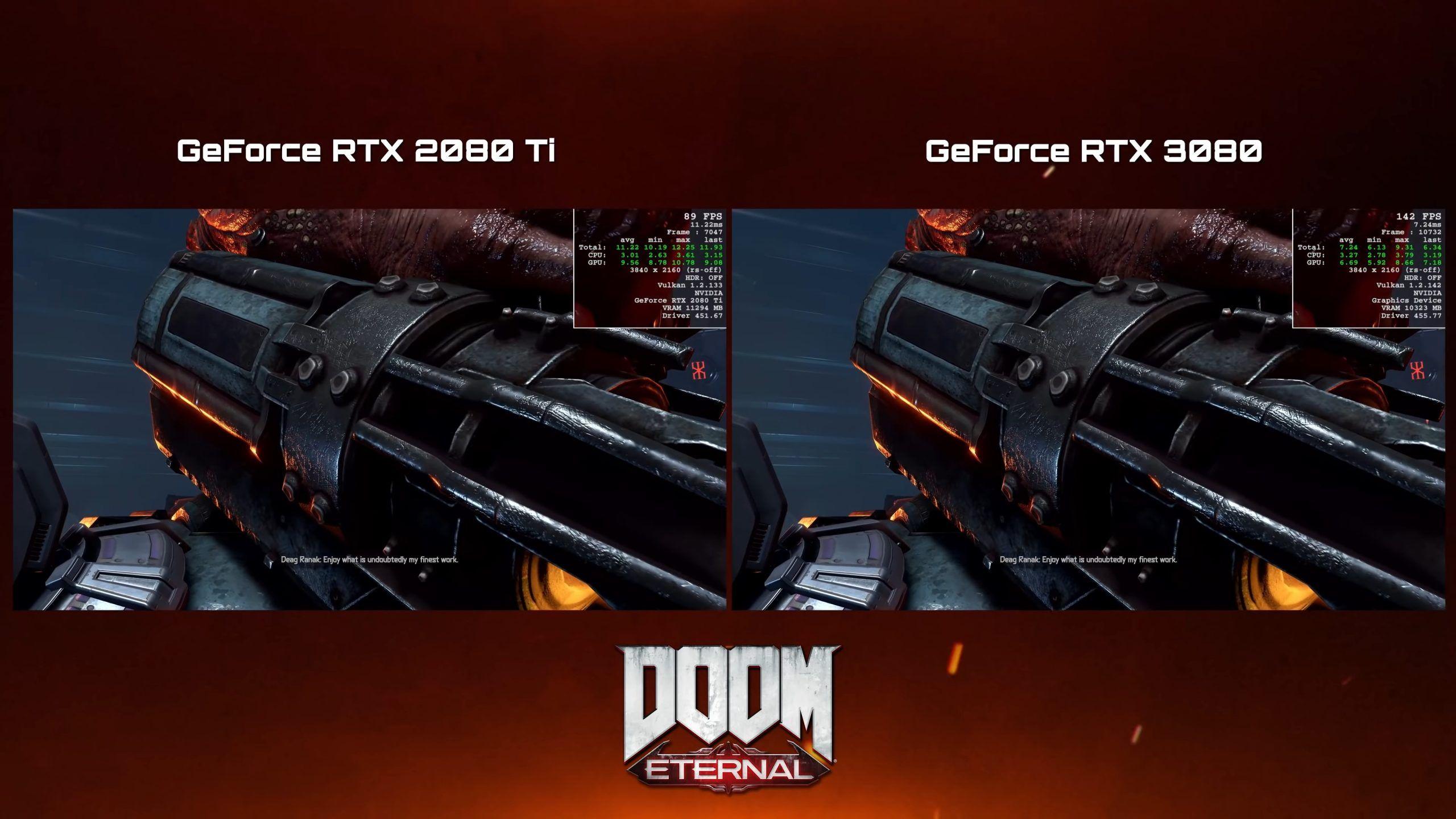 RTX 3080 vs rtx 2080 ti Doom Eternal
