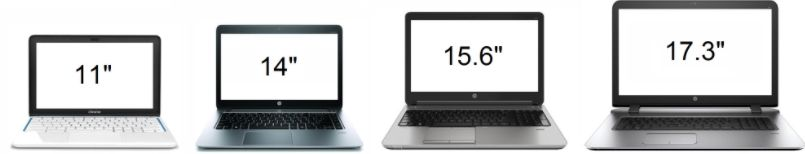 Different laptops with different sizes