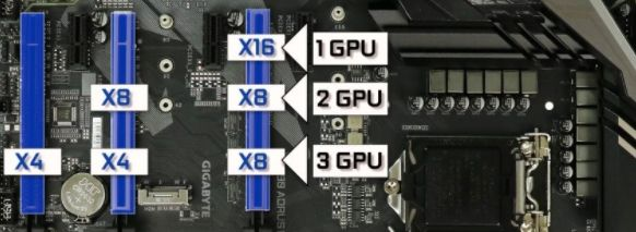 PCI Express lanes on z390 motherboard