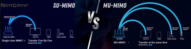 SU MIMO vs MU MIMO