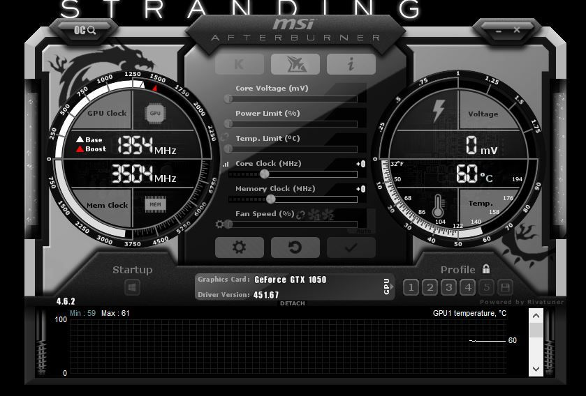 the dashboard image of the MSI afterburner