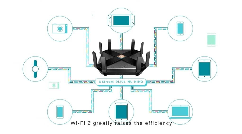 Image of TP Link Archer ax6000 showing the stable wifi speed