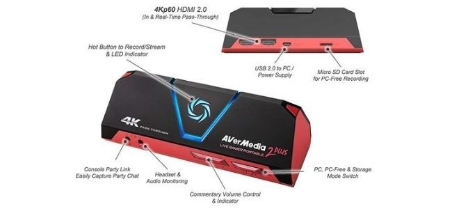 Image of Live Gamer Portable 2 PLUS Ports