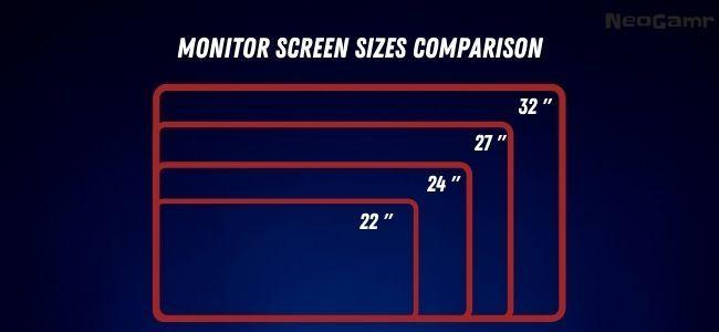 Monitor Screen Sizes Comparison