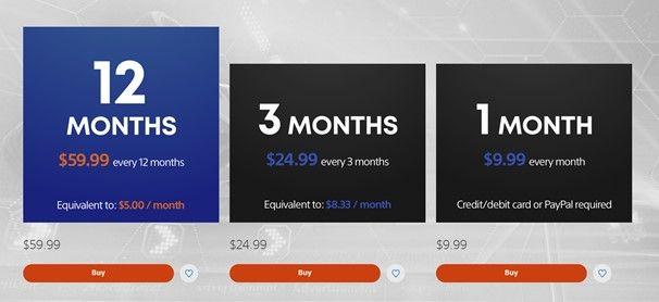 Ps Plus subscription packages