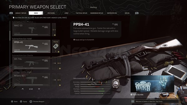 Image of PPSH 41 In Call of Duty Warzone