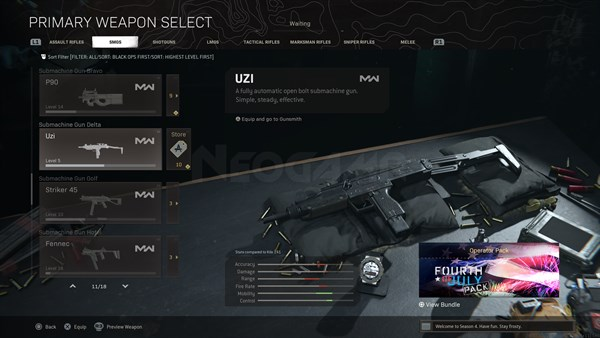Image of UZI In Call of Duty Warzone
