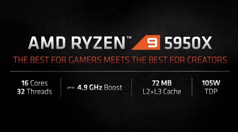 Specs of Ryzen 9 5950x