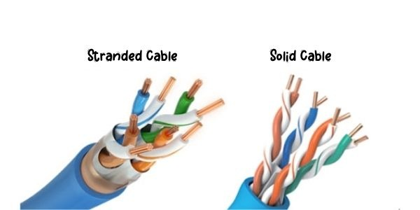 Showing the difference in Solid Vs Stranded lan cable